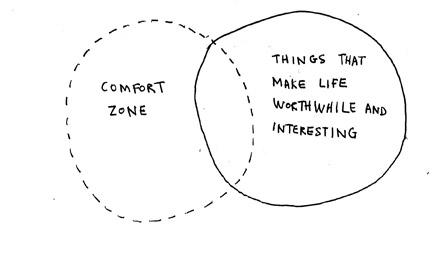 Foto diagrama confort sau viata interesanta